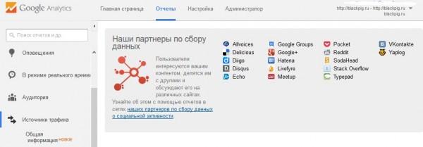 Анализ отчетов из Google Analytics